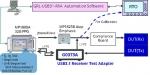 MP1800A Signal Quality Analyzer