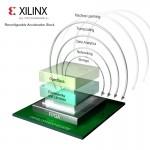 자일링스는 세계 최대 클라우드 서비스 공급자들이 가속 플랫폼을 신속하게 개발 및 배치할 수 있는 새로운 기술을 발표했다