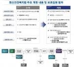 정신건강복지법 주요 개정 내용 및 보호입원 절차