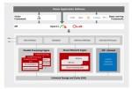 베리실리콘이 컴퓨터 비전 및 인공 지능을 위한 확장형 프로그램 가능 프로세서 VIP8000을 발표했다