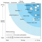 SAS코리아가 포레스터 리서치가 최근 발행한 포레스터 웨이브: 2017년 1분기 예측 분석 및 머신러닝 솔루션 보고서에서 리더로 선정됐다