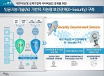 이글루시큐리티는 국내 공공기관 최초의 인공지능 기반 사이버침해대응시스템인 대구 AI 기반 지능형 보안관제 체계 구축 프로젝트 총괄 사업자로 선정되었다