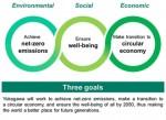 요꼬가와전기가 2050년까지 미래 세대가 더 살기 좋은 세상을 만들기 위해 노력을 집중하는 지속 가능한 사회를 구현하기 위한 목표를 설정했다