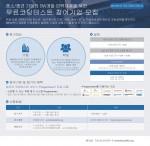임베디드SW‧System산업협회가 2017 찾아라 프로그래밍 마에스터 무료 코딩 테스트 참가자를 모집한다