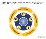 시만텍이 22일 업계에서 가장 진보한 기술과 완전한 기능의 통합 엔드포인트 보안 솔루션 시만텍 엔드포인트 시큐리티 제품 라인업을 발표했다