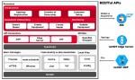 힐셔가 SPS IPC Drives 2017에서 SAP AIN을 위한 빠르고 사용하기 쉬운 현장 통합 솔루션을 출시했다