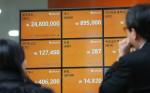비트코인이 마침내 2000만원선을 넘어 2400만원을 찍었다