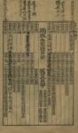 장효근 일기 1919년 2월 27일