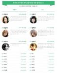 YES24 한국 문학의 미래가 될 젊은작가 투표 결과페이지