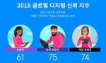 2018 글로벌 디지털 신뢰 지수
