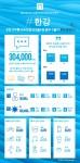 닐슨코리아 소셜미디어 한강 빅데이터 분석