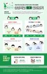 사노피-아벤티스 코리아가 발표한 2018 초록산타 상상학교 효과 연구 결과