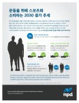 운동을 위해 스포츠화 소비하는 2030 증가 추세 인포그래픽