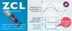 ZCL 홀 효과가 브러시리스 직류 모터 사업에 변화를 일으킨다