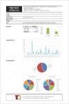 관리자에게 무상 제공되는 월별 무인계수 통계 분석 보고서