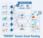 세션 스마트 라우팅 분야의 선두 주자인 128 테크놀로지가 자사의 세션 스마트 라우터에 의해 구동되는 고신뢰와 보안 관리 기능의 SD-WAN 서비스를 제공하기 위해 에스넷시스템과
