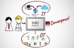 슈나이더 일렉트릭의 스마트 팩토리 설비 구축을 위한 통합 솔루션 '스마트 모터보호 및 정보 감시 솔루션' 패키지
