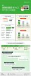 MZ세대 식생활 및 음식 콘텐츠 소비 행태 조사와 관련된 인포그래픽