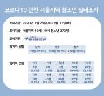 서울특별시립청소년활동진흥센터가 실시한 청소년 실태조사 현황