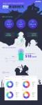 제6회 대한민국 웹소설 공모대전 인포그래픽