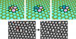 위쪽은 그래핀의 555-777 구조결함 위의 매개 원자 (빨간색) 에 의해 구조 변환이 일어나는 모습이며 아래는 고해상도 투과 전자 현미경에서 관찰된 매개원자(빨간색 화살표)에 의