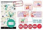 이번 세미나에서는 코로나19 상황을 예제로 RAD스튜디오를 사용한 API 서비스 제공 및 활용 기술 모두를 다루며 참석자들에게는 진행 내용의 모든 아키텍처, 데모, 소스코드가 제공