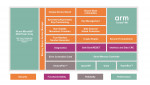 인피니언이 자동차와 산업용 및 통신 시장을 위한 최첨단 보안 플래시 메모리 Semper Secure를 발표했다