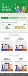 대학내일20대연구소가 발표한 술과 주류 브랜드에 대한 집중탐구에 대한 인포그래픽