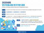KMI한국의학연구소가 2020년도 KMI 연구지원사업에 참여할 연구기관을 공개 모집한다