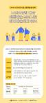'2020 노인요양시설 전통예술 활성화 사업' 웹 전단