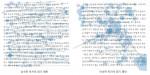 읽기 능숙도에 따른 읽기 패턴 차이