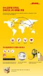 DHL글로벌포워딩 전세기는 주 2회 중국 충칭을 출발해 네덜란드 암스테르담, 미국 시카고, 한국 인천을 거쳐 돌아온다