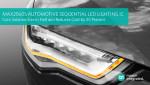 맥심이 차량용 시퀀셜 LED 조명 IC MAX25605를 출시했다