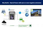 그라포체의 MOA-H2eat 솔루션이 난방 시장에 혁명을 일으킨다