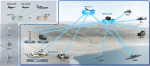 한국형 합동전술데이터링크체계 완성형 체계 운용 개념
