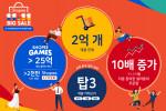 쇼피 11.11 전체 성과 및 탑3 한국 제품 카테고리