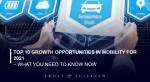 프로스트 앤드 설리번 2021 모빌리티 Top 10 성장 기회(Top 10 Growth Opportunities in Mobility for 2021 – What You Need