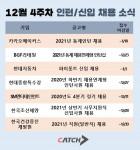 12월 4주차 인턴/신입 채용 소식