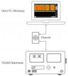 메인 프레임과 PC와의 연결–이더넷
