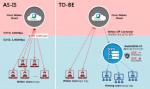위안소프트는 화상회의 시 버퍼링이나 끊김 문제를 해결할 수 있는 미디어 서버를 업그레이드해 출시했다