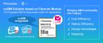 파이보콤이 최고 수준의 nuSIM IoT 모듈인 파이보콤 MA510 모듈을 상용화하기 위해 도이체 텔레콤 및 레드티 모바일과 협력한다