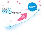 무인 프린팅 솔루션 '유피(UP)'가 이용자 550만을 돌파했다