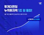 P2P 금융 기업 투게더펀딩이 누적 투자액 1조원을 돌파했다