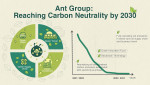 Ant Group aims to become carbon neutral by 2030