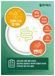 식습관, 운동량, 수면의 질, 스트레스 등 생활 전반 습관이 급변하는 코로나19 장기화에 따라 변비 예방과 관리의 중요성이 강조되고 있다.