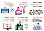 관리형 프로그램인 온라인 패키지는 캐나다 OSSD(온타리오 고등학교 디플로마) 취득 및 캐나다 대학 진학을 위한 정규 온라인 과정과 튜터링 그리고 대학전형 지원 서비스를 제공한다