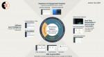1E 타키온 플랫폼: 모든 직원의 디지털 경험 향상 위한 통합 경험 관리