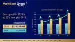 멀티뱅크 그룹이 2020년 5조달러 이상의 연간매출을 달성해 사상 최고 재무실적을 발표했다