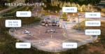 한화시스템이 공개한 미래 도심공항 인프라