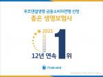 푸르덴셜생명보험이 금융소비자연맹 선정 좋은 생명보험사 평가에서 12년 연속 1위를 지켰다